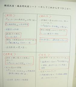 模試・過去問対策反省シート(オリジナル)