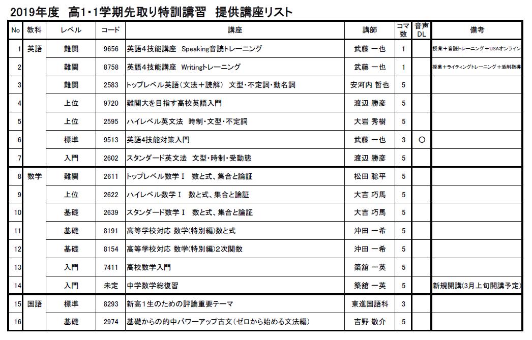 2019年度_1学期先取り特訓講習提供講座リスト